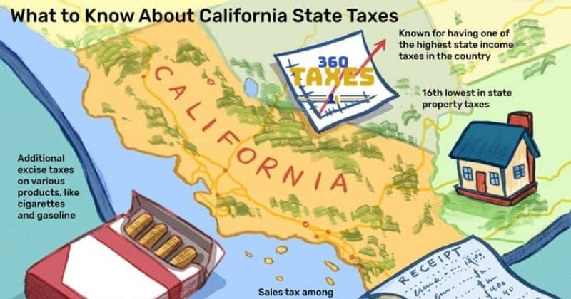 How California Sales Tax Calculator Works: Step By Step Guide